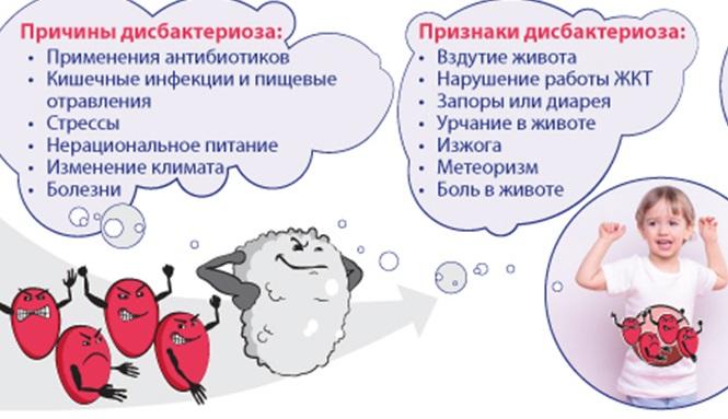 Дисбактериоз у ребёнка 18